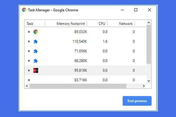 Google Chrome'i tegumihalduri avamine ja kasutamine (3 sammu) [MiniTool News]